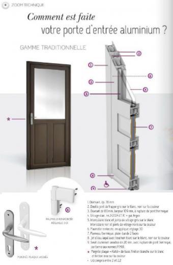Details fabrication porte entree aluminium 1