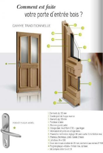 Details fabrication porte entree bois